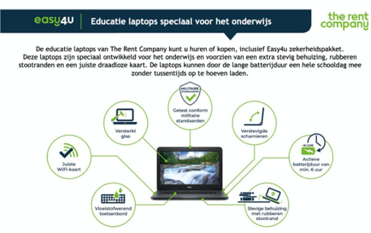 Aanschaf laptops 2020-2021